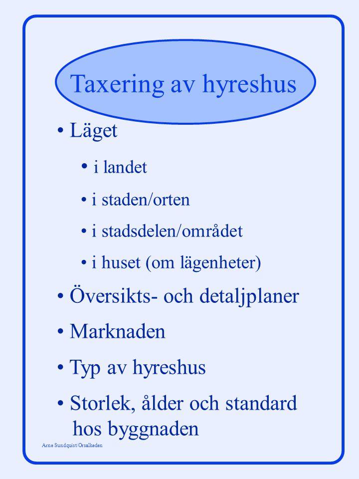 Taxering av hyreshus Arne Sundquist/Orsalheden Bruttokapitaliseringsmodell: V = BKF x H V = Fastighetsvärde (mark+byggnad) BKF = Bruttokapitaliseringsfaktor H = Bruttohyra, kr/år Totalvärde - Markvärde Byggnadsvärde