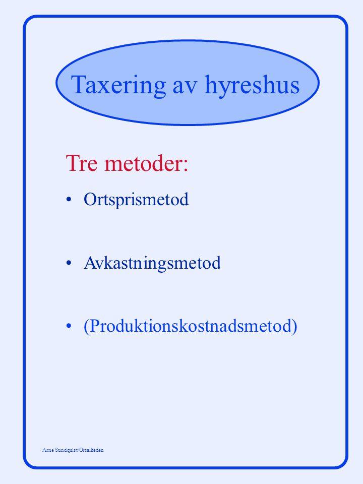 Taxering av hyreshus Arne Sundquist/Orsalheden Tre metoder: Ortsprismetod Avkastningsmetod (Produktionskostnadsmetod)