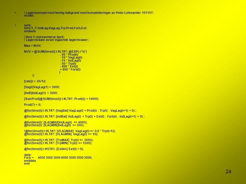 24 ! Lagerexempel med hemlig bakgrund med kompletteringar av Peter Lohmander 101107; model: sets: time/1..7/:IndLag,VagLag,Trp,Prod,Forb,Ext; endsets