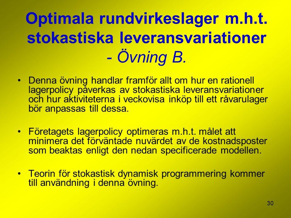 30 Optimala rundvirkeslager m.h.t. stokastiska leveransvariationer - Övning B.