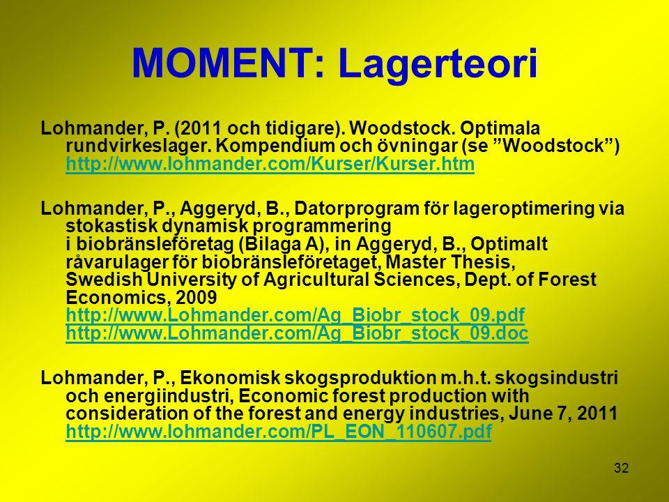 32 MOMENT: Lagerteori Lohmander, P. (2011 och tidigare).