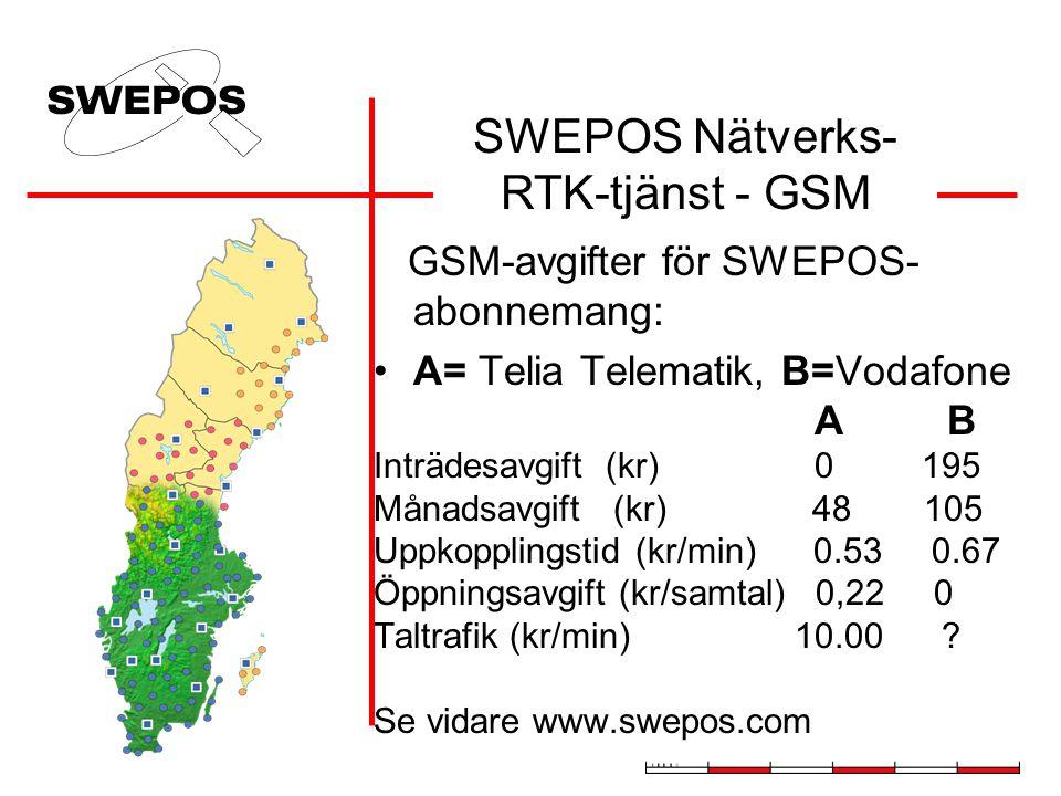 Distributionskanaler för SWEPOS Nätverks- RTK-tjänst Idag: GSM GPRS (Internet) Lokal radiolänk Under utveckling: Satellittelefoni (Global Star) Radiolänk (lokal/FM-radio)