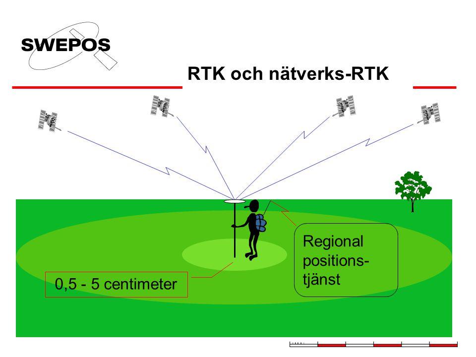 Refstn 1 Refstn 2 Refstn n SWEPOS server Radio SWEPOS data ROVER Data + korrektionsmodel l Nätverks-RTK-programRadiosändare GPS Data + korrektionsmodell Kommer att fungera när RTCM- standard finns, annars extra utrustning Nätverks-RTK Distribution Alt 1