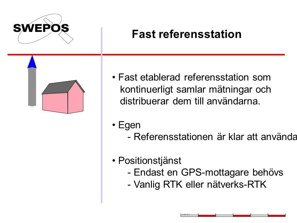 Fast referensstation Fast etablerad referensstation som kontinuerligt samlar mätningar och distribuerar dem till användarna.
