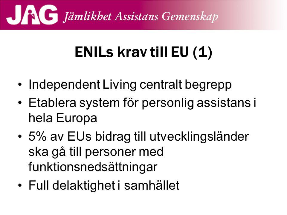 Independent Living centralt begrepp Etablera system för personlig assistans i hela Europa 5% av EUs bidrag till utvecklingsländer ska gå till personer