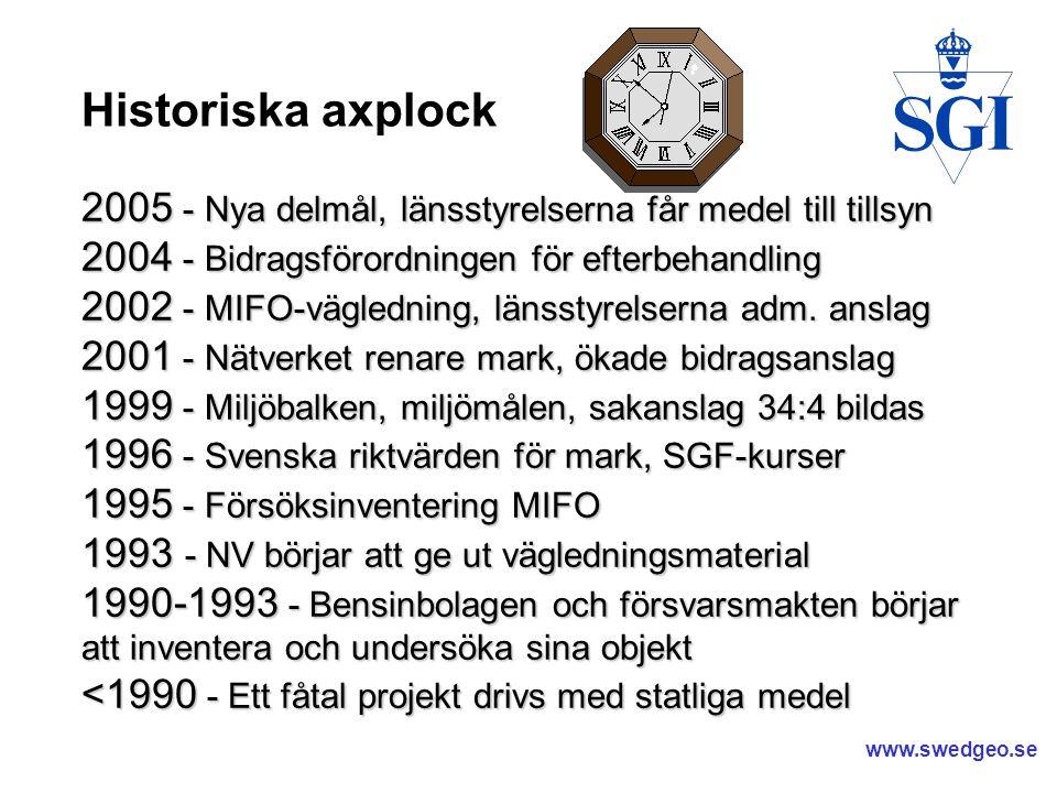 www.swedgeo.se AB Klosters Fabriker - Frivillig överenskommelse och tillsynsobjekt Föreläggande om undersökning av förekomsten av PAH i marken - Historik och erfarenheter