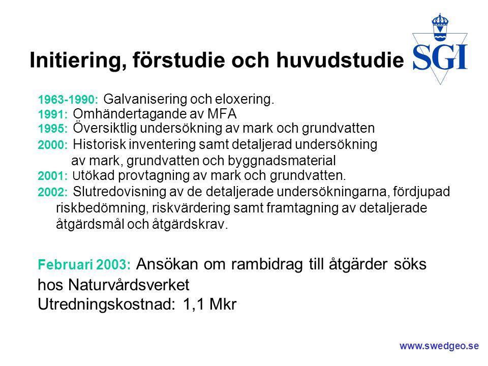 www.swedgeo.se Förberedelse och genomförande Andra halvåret 2003: Projektering och detaljundersökning.