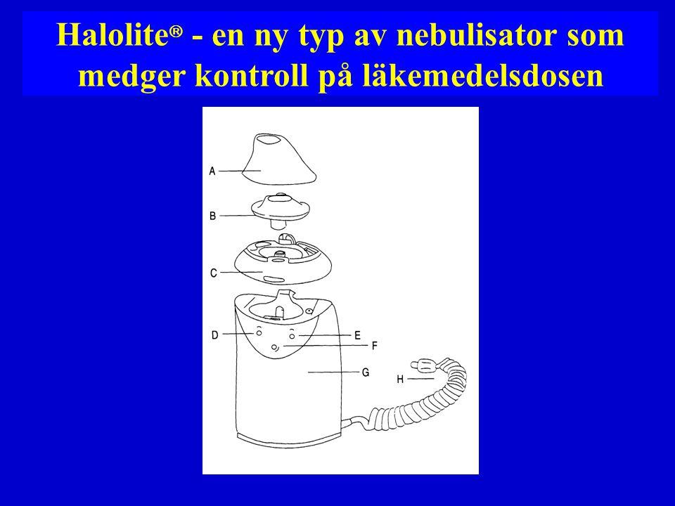Halolite  - en ny typ av nebulisator som medger kontroll på läkemedelsdosen