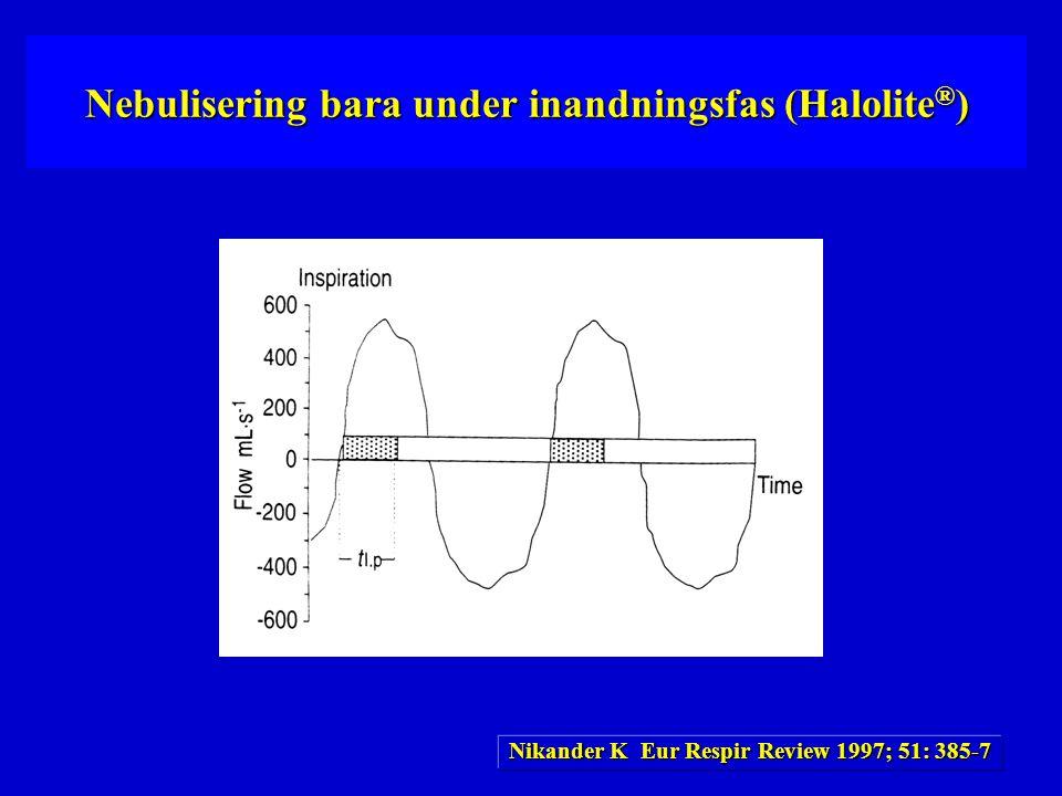 Nebulisering bara under inandningsfas (Halolite ® ) Nikander K Eur Respir Review 1997; 51: 385-7