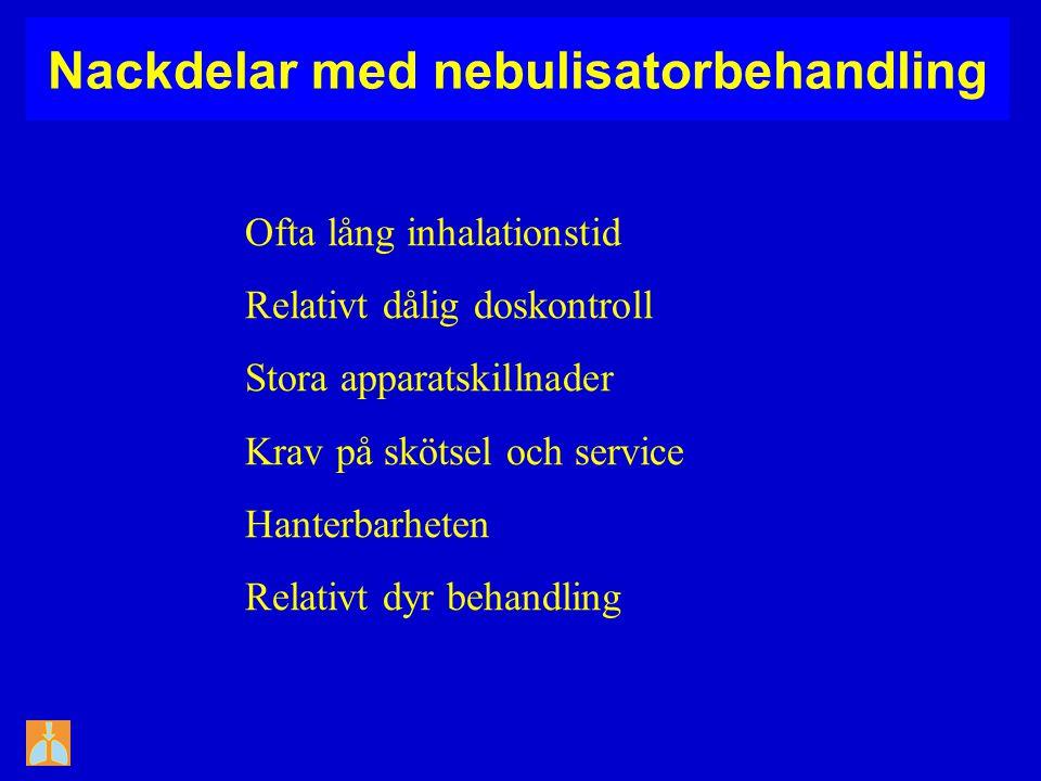 Nackdelar med nebulisatorbehandling Ofta lång inhalationstid Relativt dålig doskontroll Stora apparatskillnader Krav på skötsel och service Hanterbarh