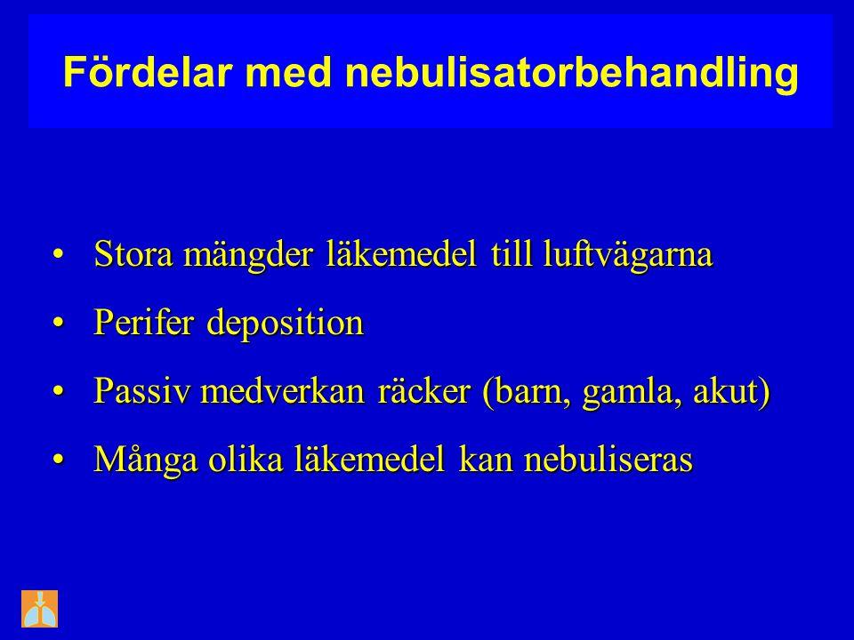 Fördelar med nebulisatorbehandling Stora mängder läkemedel till luftvägarna Perifer deposition Perifer deposition Passiv medverkan räcker (barn, gamla, akut) Passiv medverkan räcker (barn, gamla, akut) Många olika läkemedel kan nebuliseras Många olika läkemedel kan nebuliseras