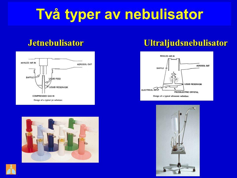 Principskiss över jetnebulisator Läkemedel i lösning eller suspension Kanal för vätskan Residualvolym Tryckluftstillförsel Återcirkulation av stora droppar Baffle (impaktionsyta) Sekundär- aerosol