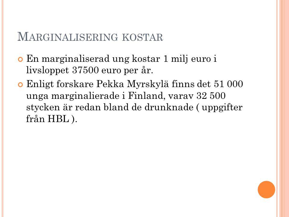 M ARGINALISERING KOSTAR En marginaliserad ung kostar 1 milj euro i livsloppet 37500 euro per år.