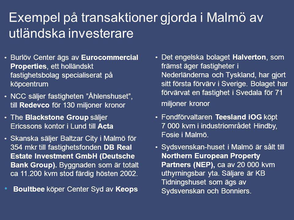 Exempel på transaktioner gjorda i Malmö av utländska investerare Burlöv Center ägs av Eurocommercial Properties, ett holländskt fastighetsbolag specialiserat på köpcentrum NCC säljer fastigheten Åhlenshuset , till Redevco för 130 miljoner kronor The Blackstone Group säljer Ericssons kontor i Lund till Acta Skanska säljer Baltzar City i Malmö för 354 mkr till fastighetsfonden DB Real Estate Investment GmbH (Deutsche Bank Group).