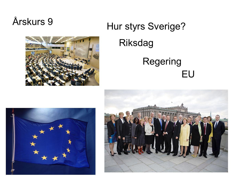 Årskurs 9 Hur styrs Sverige? Riksdag Regering EU