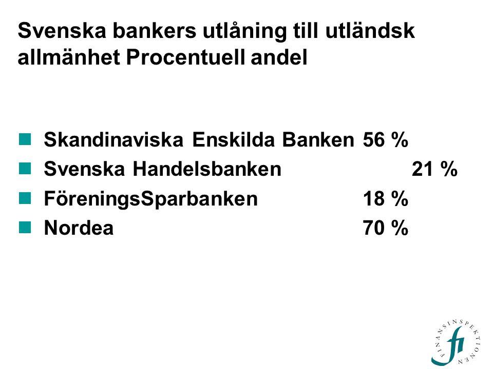 Svenska bankers utlåning till utländsk allmänhet Procentuell andel Skandinaviska Enskilda Banken56 % Svenska Handelsbanken21 % FöreningsSparbanken18 % Nordea70 %