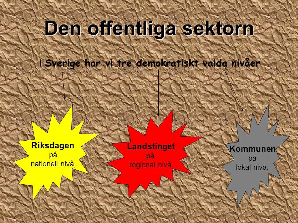 Den offentliga sektorn I Sverige har vi tre demokratiskt valda nivåer Riksdagen på nationell nivå, Landstinget på regional nivå Kommunen på lokal nivå