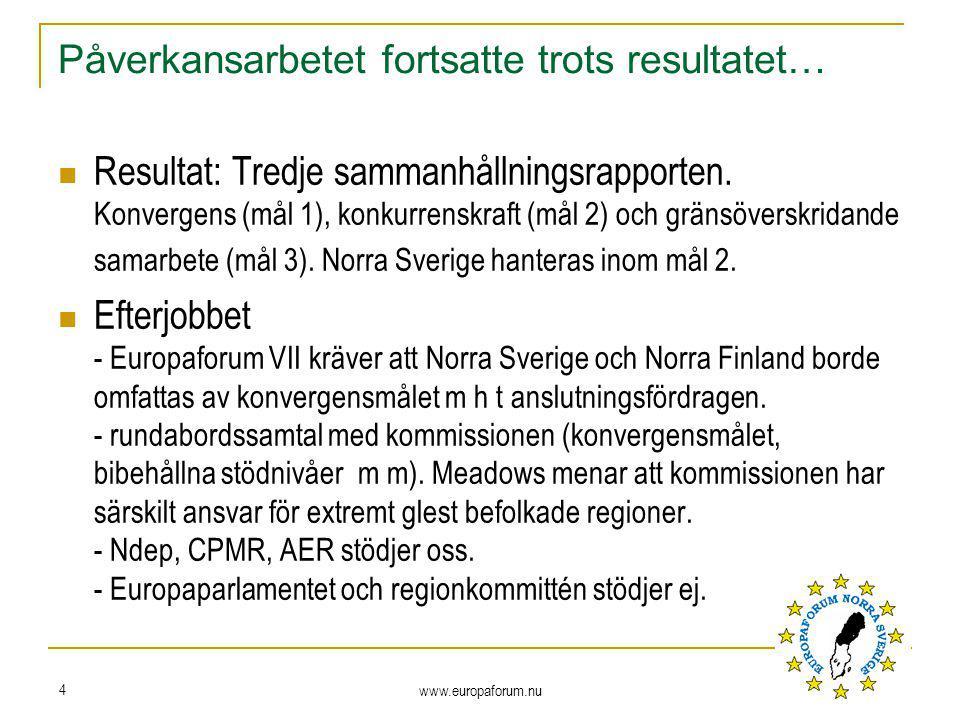 www.europaforum.nu 4 Påverkansarbetet fortsatte trots resultatet… Resultat: Tredje sammanhållningsrapporten. Konvergens (mål 1), konkurrenskraft (mål