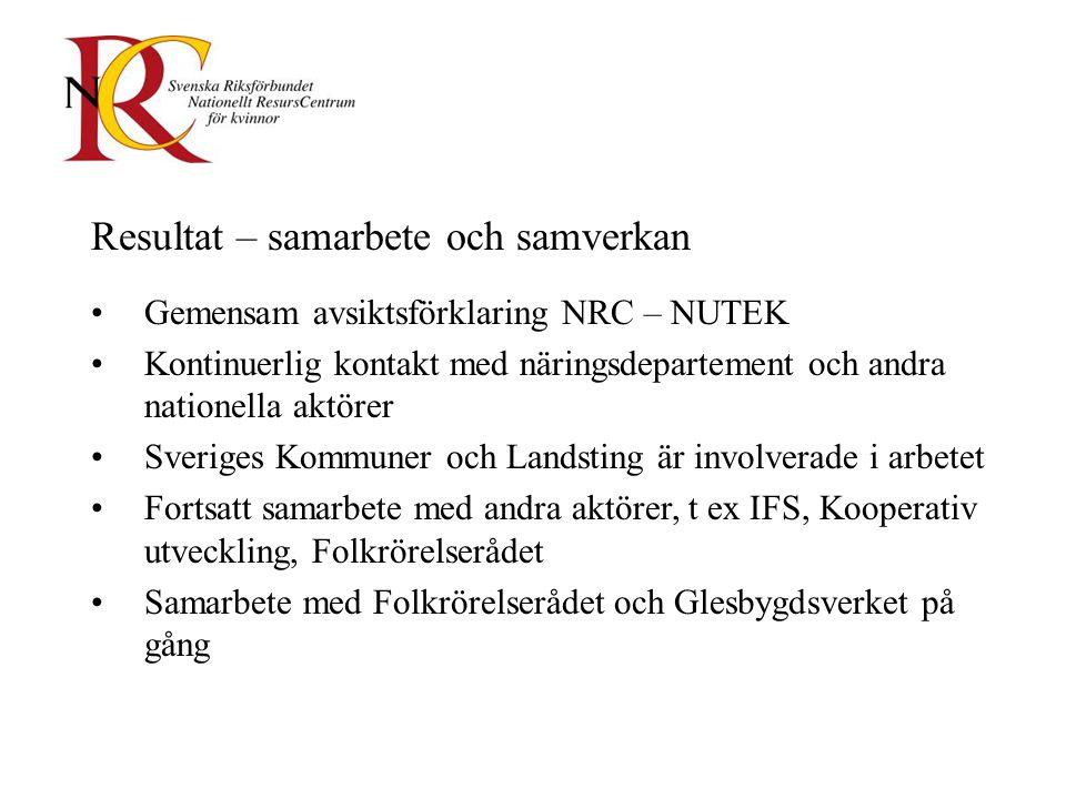Resultat – samarbete och samverkan Gemensam avsiktsförklaring NRC – NUTEK Kontinuerlig kontakt med näringsdepartement och andra nationella aktörer Sveriges Kommuner och Landsting är involverade i arbetet Fortsatt samarbete med andra aktörer, t ex IFS, Kooperativ utveckling, Folkrörelserådet Samarbete med Folkrörelserådet och Glesbygdsverket på gång