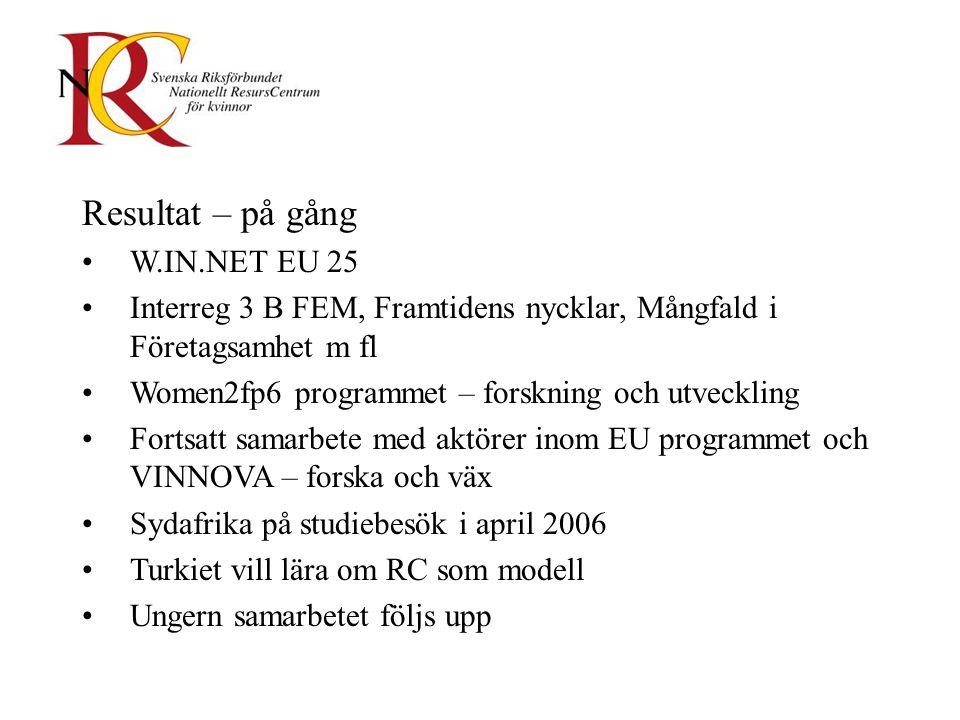 Resultat – på gång W.IN.NET EU 25 Interreg 3 B FEM, Framtidens nycklar, Mångfald i Företagsamhet m fl Women2fp6 programmet – forskning och utveckling Fortsatt samarbete med aktörer inom EU programmet och VINNOVA – forska och väx Sydafrika på studiebesök i april 2006 Turkiet vill lära om RC som modell Ungern samarbetet följs upp