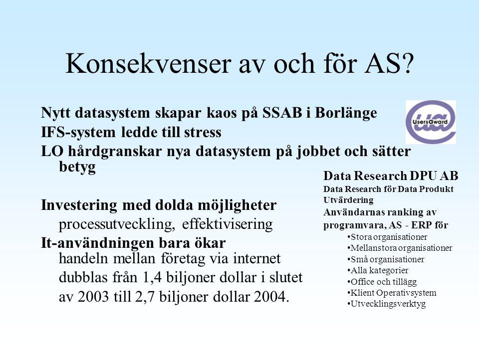 Konsekvenser av och för AS? Nytt datasystem skapar kaos på SSAB i Borlänge IFS-system ledde till stress LO hårdgranskar nya datasystem på jobbet och s