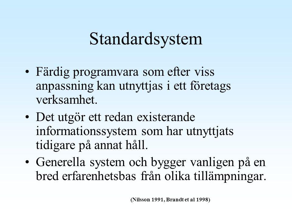 Standardsystem Färdig programvara som efter viss anpassning kan utnyttjas i ett företags verksamhet. Det utgör ett redan existerande informationssyste