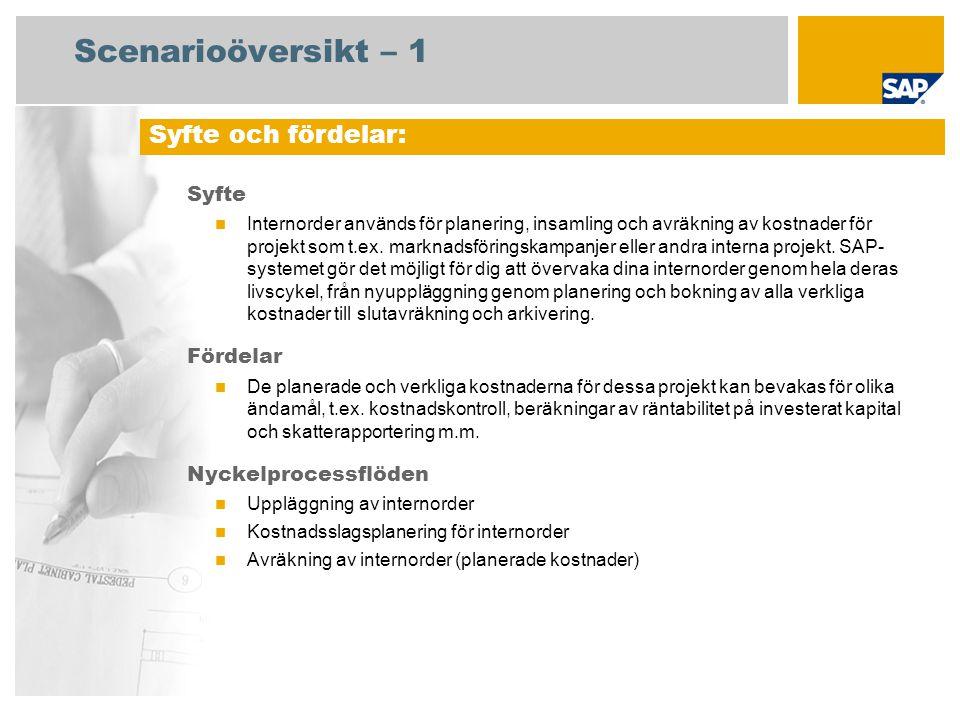 Scenarioöversikt – 1 Syfte Internorder används för planering, insamling och avräkning av kostnader för projekt som t.ex.