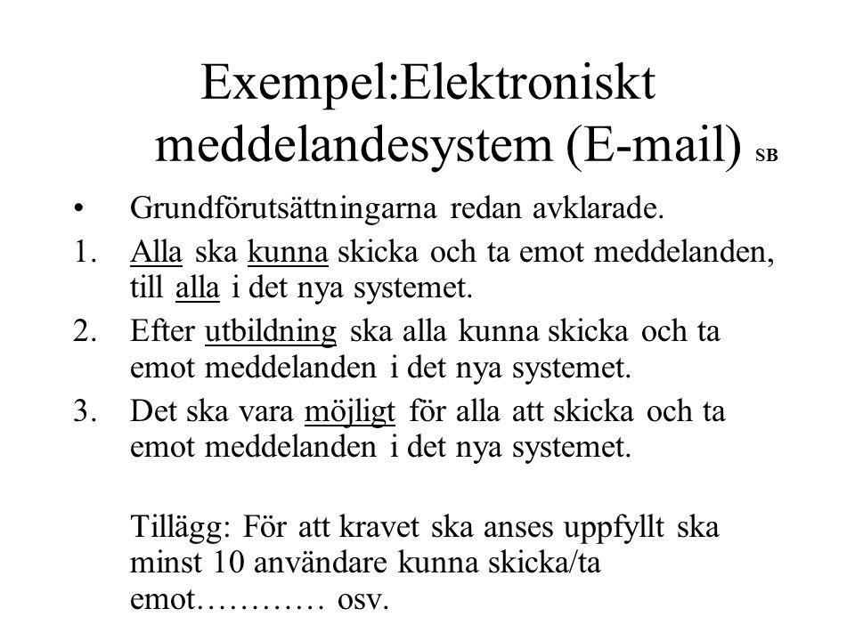 Exempel:Elektroniskt meddelandesystem (E-mail) SB Grundförutsättningarna redan avklarade.