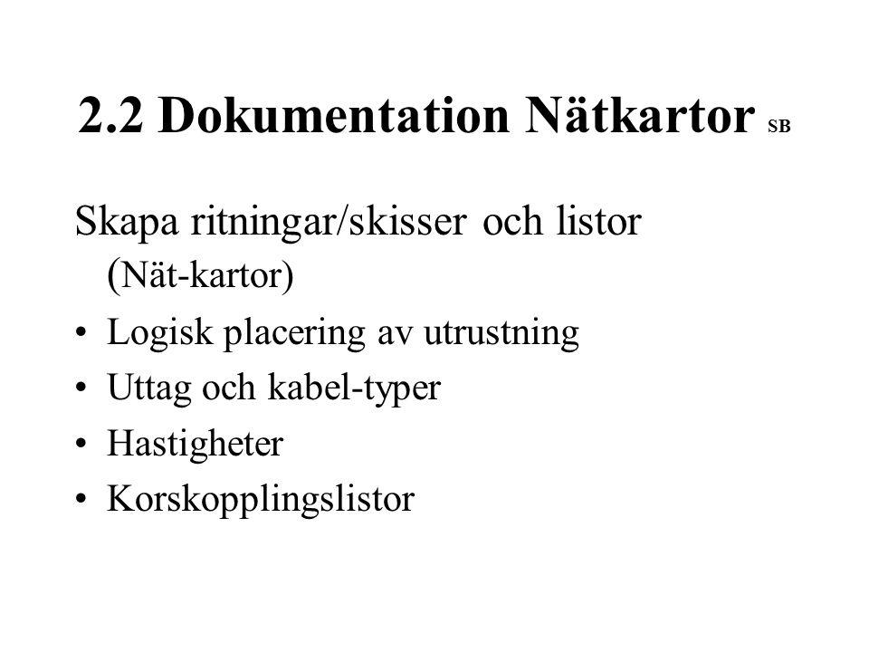 2.2 Dokumentation Nätkartor SB Skapa ritningar/skisser och listor ( Nät-kartor) Logisk placering av utrustning Uttag och kabel-typer Hastigheter Korskopplingslistor