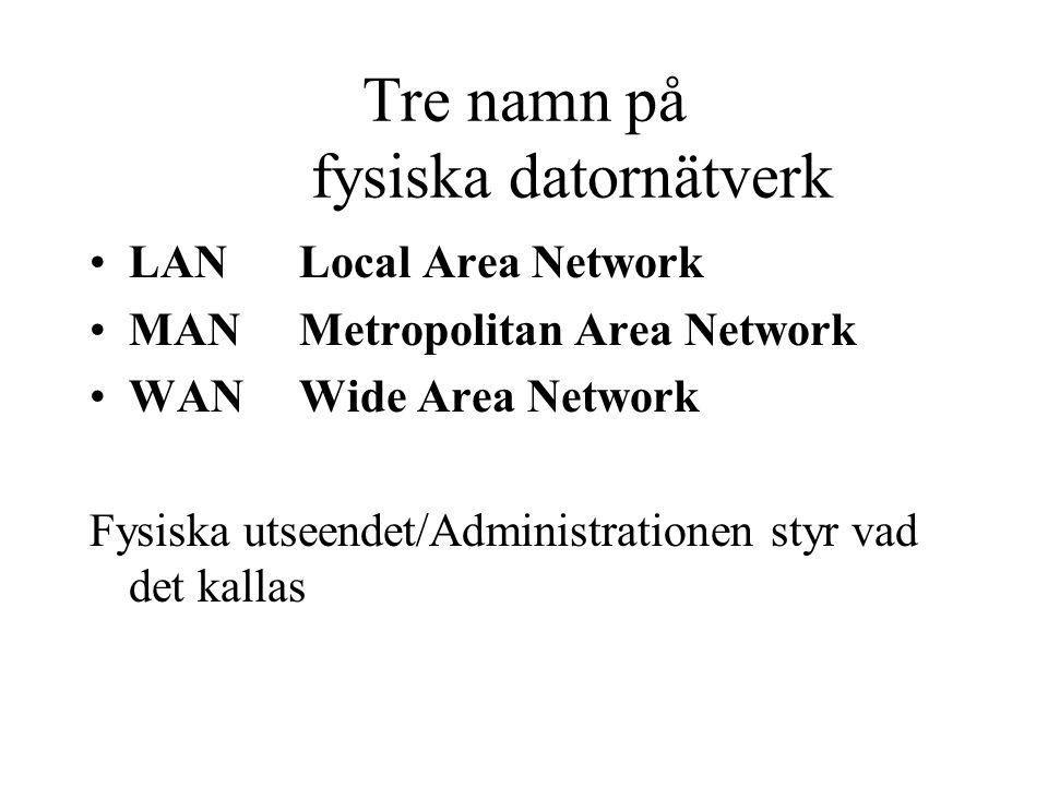 Tre namn på fysiska datornätverk LANLocal Area Network MANMetropolitan Area Network WANWide Area Network Fysiska utseendet/Administrationen styr vad det kallas