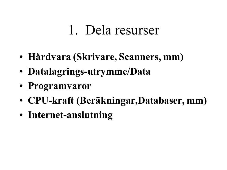 1. Dela resurser Hårdvara (Skrivare, Scanners, mm) Datalagrings-utrymme/Data Programvaror CPU-kraft (Beräkningar,Databaser, mm) Internet-anslutning