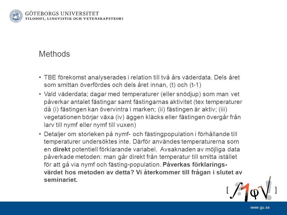 www.gu.se Methods TBE förekomst analyserades i relation till två års väderdata.
