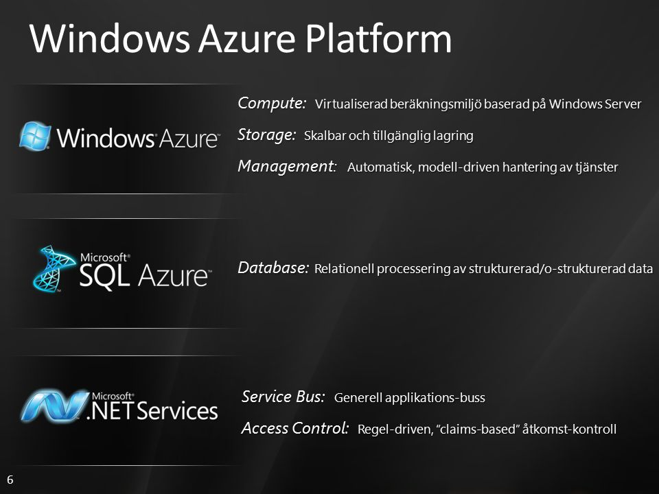 6 Windows Azure Platform Compute: Virtualiserad beräkningsmiljö baserad på Windows Server Storage: Skalbar och tillgänglig lagring Management : Automa