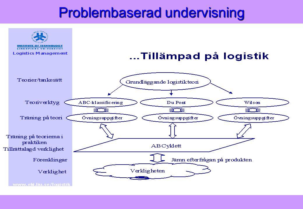 Modern Logistik Aronsson, Ekdahl, Oskarsson, Modern Logistik Aronsson, Ekdahl, Oskarsson, © Liber 2003 Problembaserad undervisning