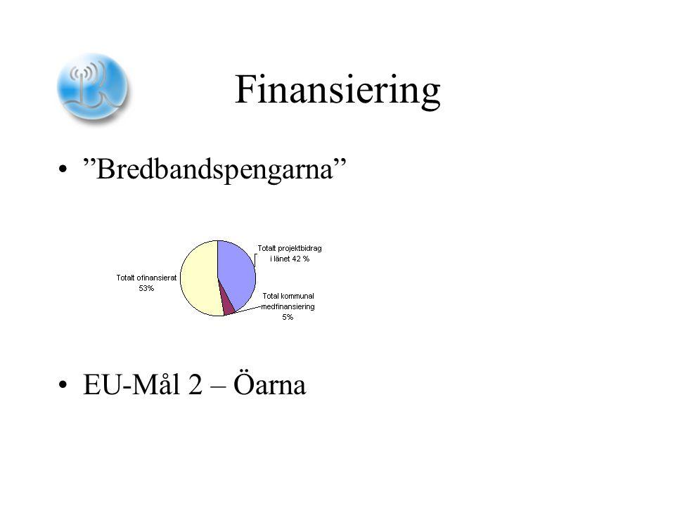 Finansiering Bredbandspengarna EU-Mål 2 – Öarna