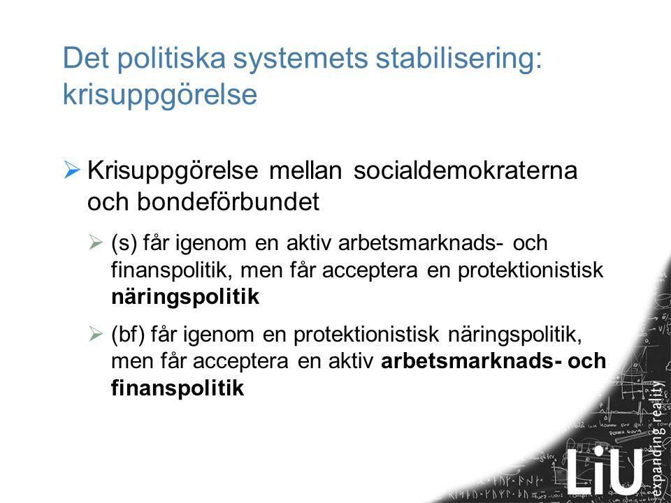 Det politiska systemets stabilisering: krisuppgörelse  Krisuppgörelse mellan socialdemokraterna och bondeförbundet  (s) får igenom en aktiv arbetsma