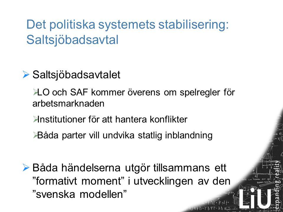 Det politiska systemets stabilisering: Saltsjöbadsavtal  Saltsjöbadsavtalet  LO och SAF kommer överens om spelregler för arbetsmarknaden  Instituti