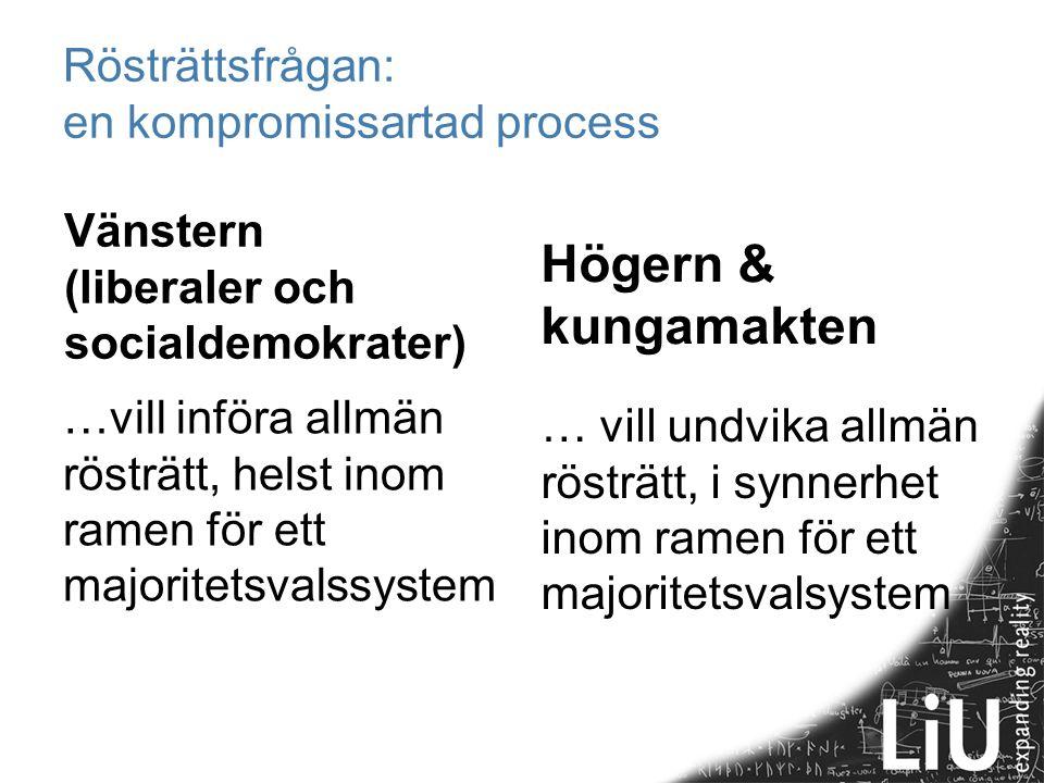 Rösträttsfrågan: en kompromissartad process Vänstern (liberaler och socialdemokrater) …vill införa allmän rösträtt, helst inom ramen för ett majoritet