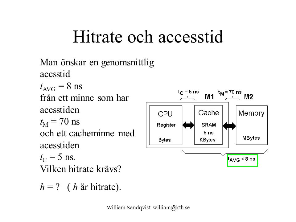 William Sandqvist william@kth.se Hitrate och accesstid Man önskar en genomsnittlig acesstid t AVG = 8 ns från ett minne som har acesstiden t M = 70 ns