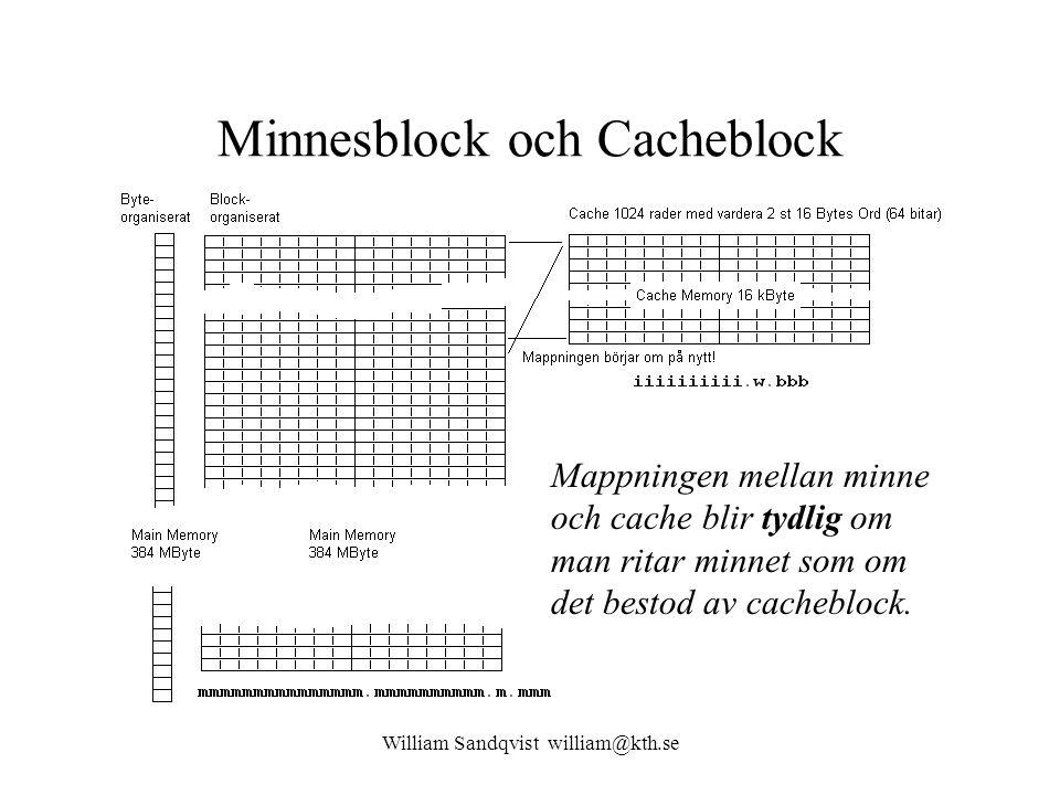 William Sandqvist william@kth.se Minnesblock och Cacheblock Mappningen mellan minne och cache blir tydlig om man ritar minnet som om det bestod av cac