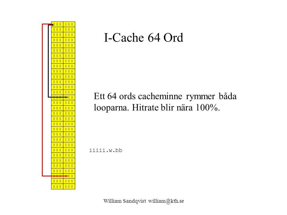 William Sandqvist william@kth.se I-Cache 64 Ord Ett 64 ords cacheminne rymmer båda looparna. Hitrate blir nära 100%. iiiii.w.bb