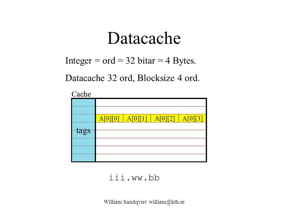 William Sandqvist william@kth.se Datacache Integer = ord = 32 bitar = 4 Bytes. Datacache 32 ord, Blocksize 4 ord. iii.ww.bb