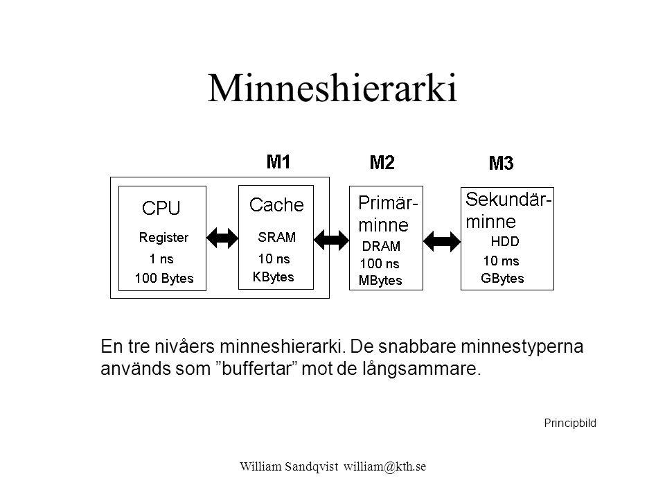 William Sandqvist william@kth.se 8.5 Matrisberäkning, Datacache #define RADER 8 #define KOLUMNER 8 typedef int matris[RADER][KOLUMNER]; /* matrix calculation */ void matmul3(matris A, matris B) { int i,j; for(i=0;i<RADER; i++) /* vary row-index */ for(j=0;j<KOLUMNER;j++) /* vary col-index */ A[i][j] = A[i][j]*3 + B[i][j]; } int main() { static matris M1,M2;...