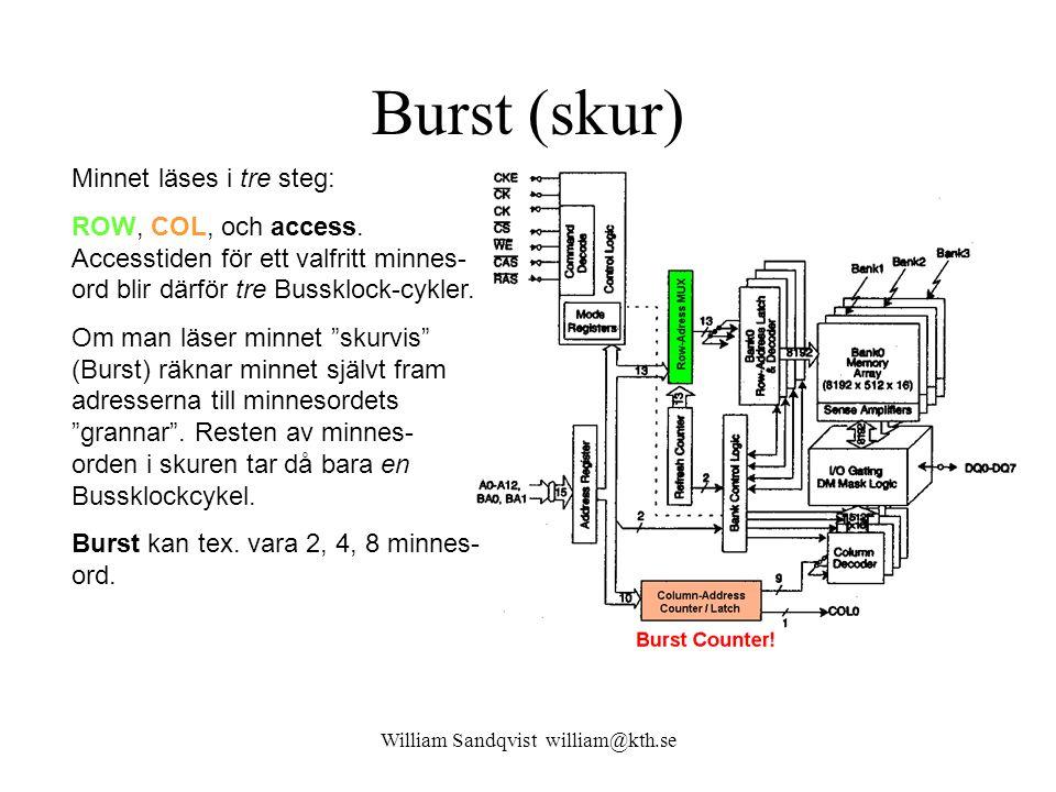 William Sandqvist william@kth.se Burst (skur) Minnet läses i tre steg: ROW, COL, och access. Accesstiden för ett valfritt minnes- ord blir därför tre