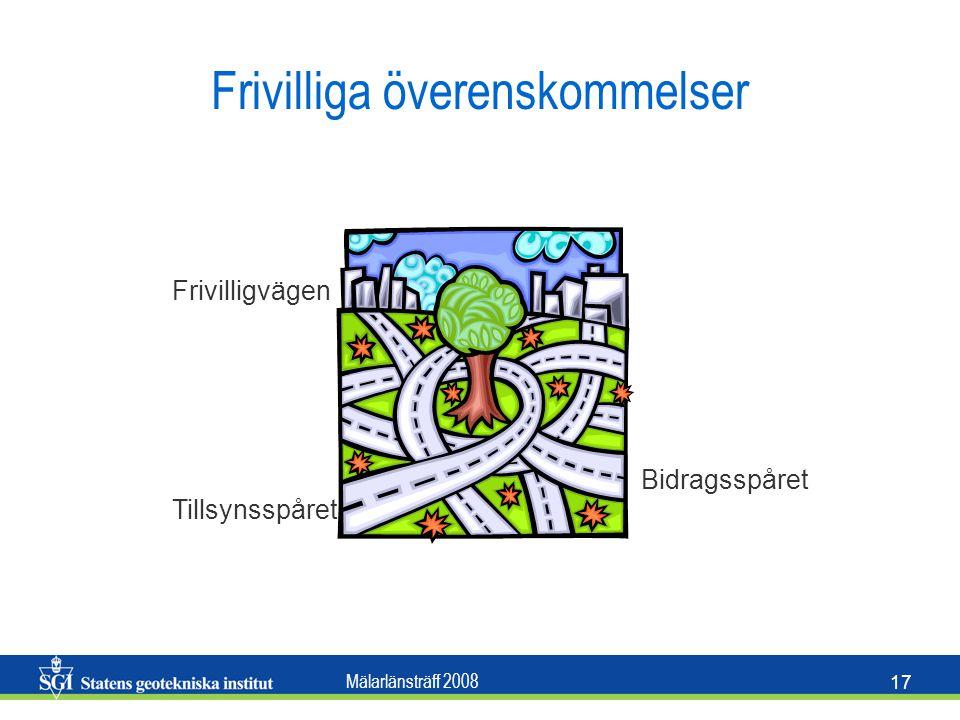 Mälarlänsträff 2008 17 Frivilliga överenskommelser Tillsynsspåret Bidragsspåret Frivilligvägen