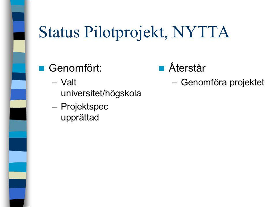Status Pilotprojekt, NYTTA Genomfört: –Valt universitet/högskola –Projektspec upprättad Återstår –Genomföra projektet