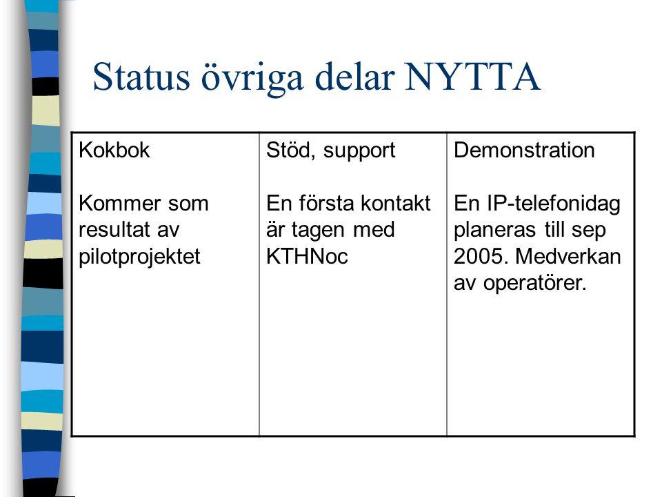 Status övriga delar NYTTA Kokbok Kommer som resultat av pilotprojektet Stöd, support En första kontakt är tagen med KTHNoc Demonstration En IP-telefonidag planeras till sep 2005.
