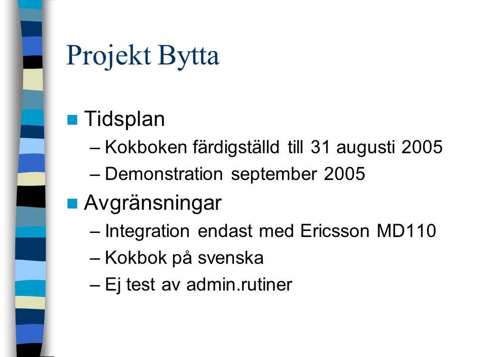 Projekt Bytta Tidsplan –Kokboken färdigställd till 31 augusti 2005 –Demonstration september 2005 Avgränsningar –Integration endast med Ericsson MD110 –Kokbok på svenska –Ej test av admin.rutiner