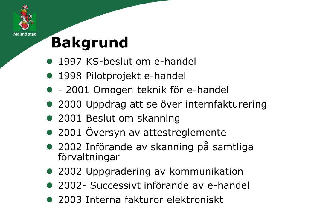 Bakgrund 1997 KS-beslut om e-handel 1998 Pilotprojekt e-handel - 2001 Omogen teknik för e-handel 2000 Uppdrag att se över internfakturering 2001 Beslut om skanning 2001 Översyn av attestreglemente 2002 Införande av skanning på samtliga förvaltningar 2002 Uppgradering av kommunikation 2002- Successivt införande av e-handel 2003 Interna fakturor elektroniskt