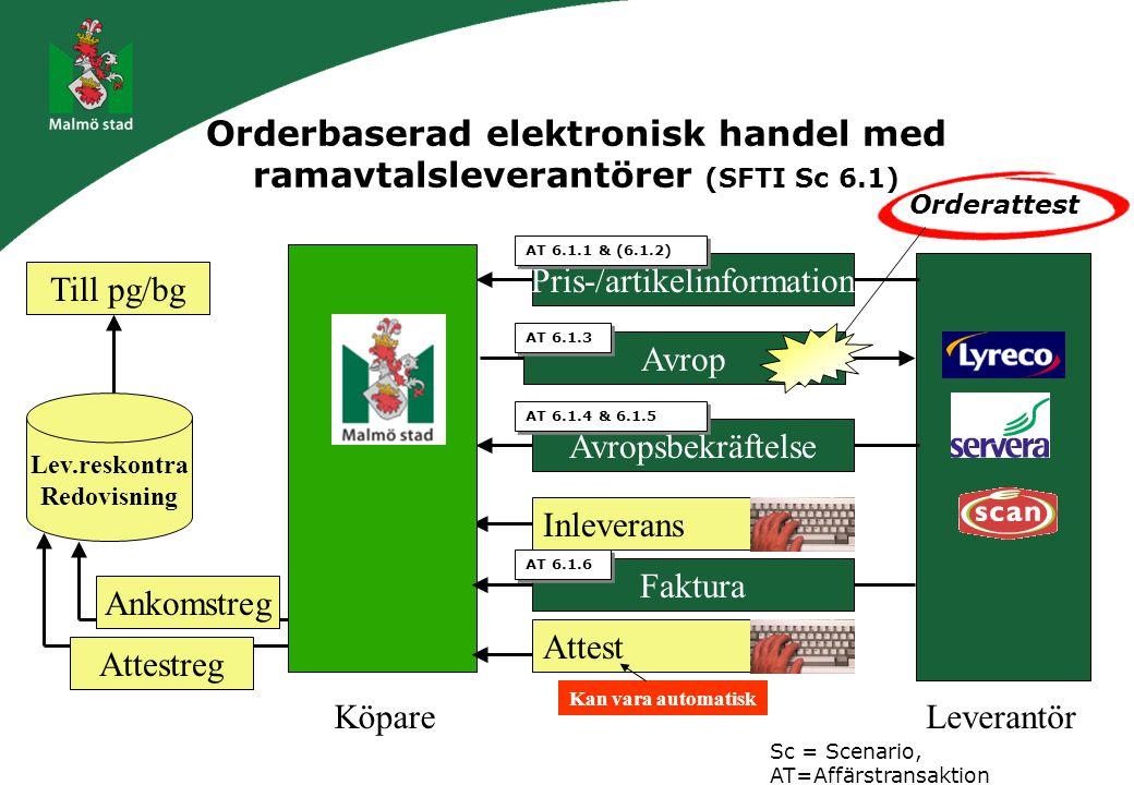 Vi arbetar med: SFTI Scenario 6.1 - orderbaserad handel - Marakanda SFTI Scenario 9.1/9.2 - periodisk faktura - Marakanda Intern elektroniska fakturor - eget format - e.Fact Externa elektroniska fakturor - eget format - e.Fact Skannade fakturor - e.Fact På gång - SFTI SVEFAKTURA - externa elektroniska fakturor - e.Fact